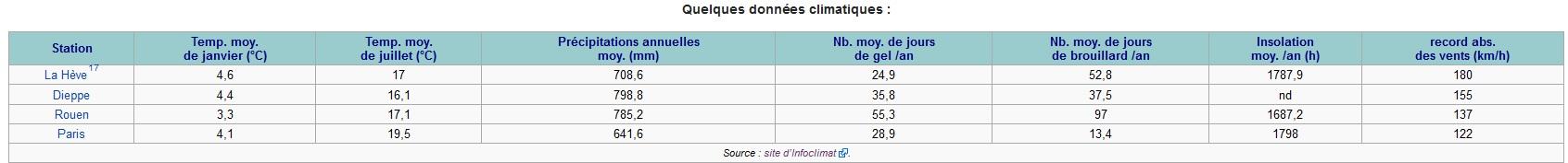 climat1